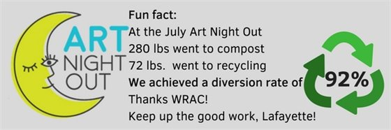 July Art Night Out Wast Diversion of 92% !
