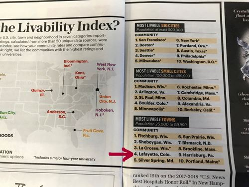 AARP most livable city chart