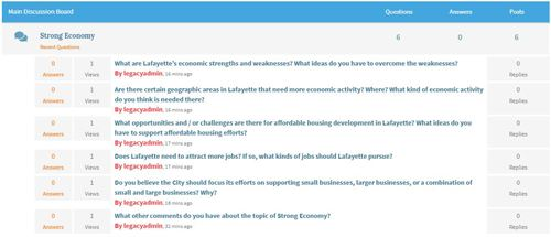 discussion forum screenshot for July 11 topics