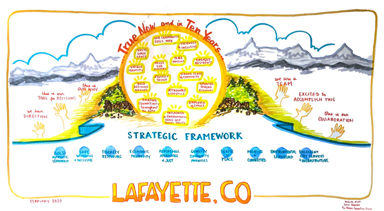 Lafayette Strategic Framework header graphic