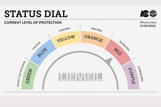 Red Level Status Dial